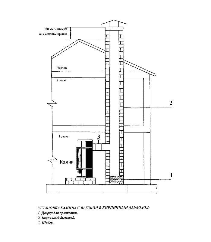 Схема кирпичный дымоход