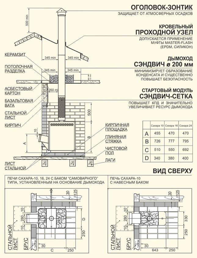 Схема печь для бани